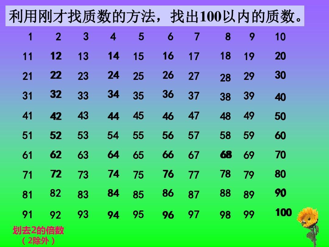 人教版五年级数学下册质数和合数ppt