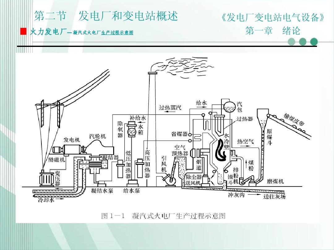 世界最大白鹤滩水电站首批机组正式投产发电(组图)