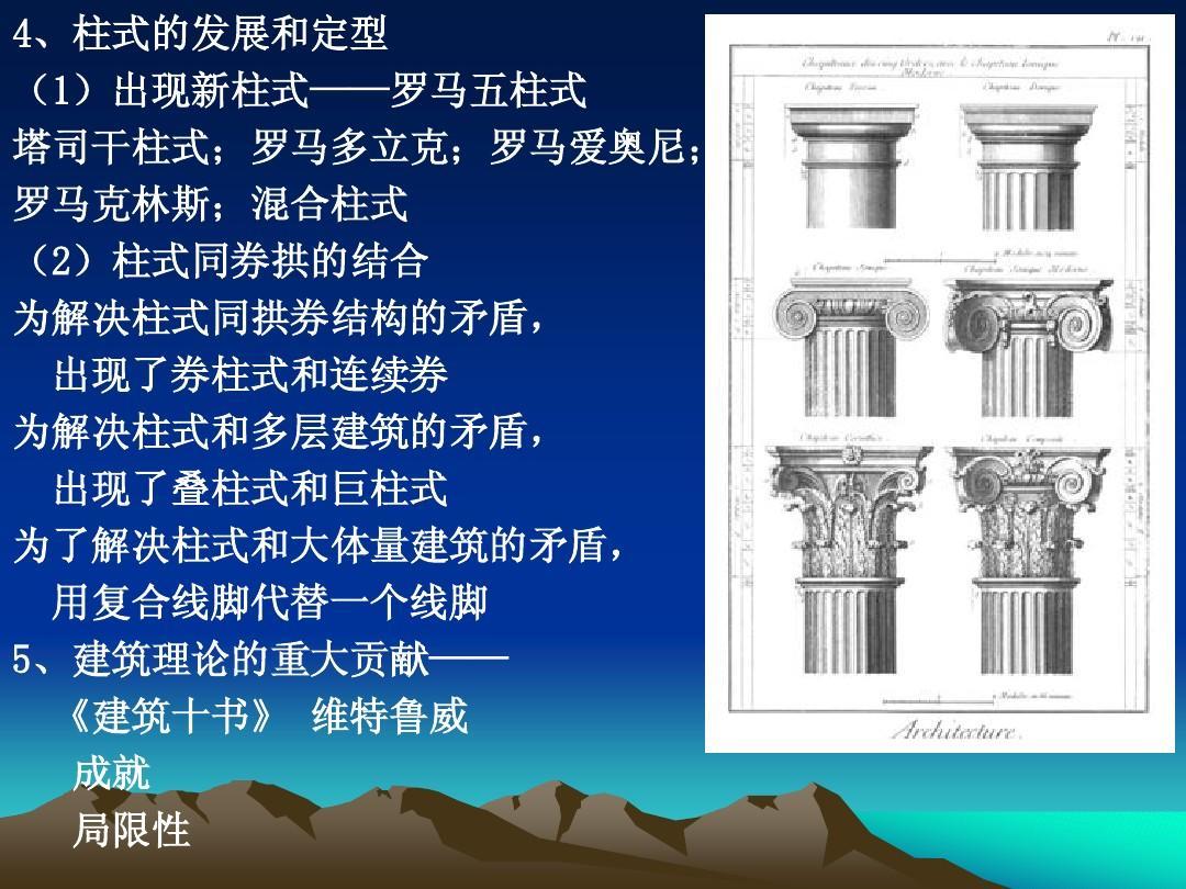 文档网 所有分类 工程科技 建筑/土木 古罗马建筑4ppt  4,柱式的发展图片