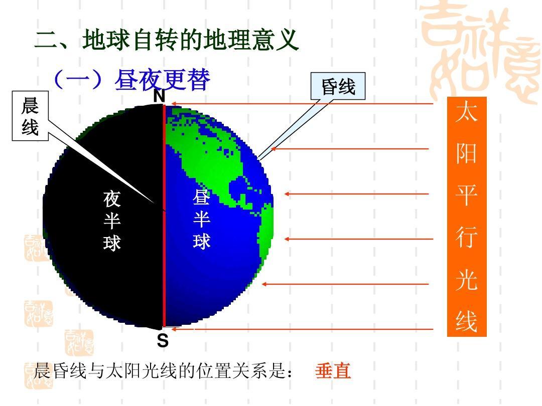 高一地理必修一地球的自转公转ppt