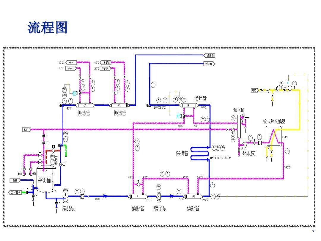 第7页 (共54页,当前第7页) 你可能喜欢 uht工作原理 zhongxue板输送机