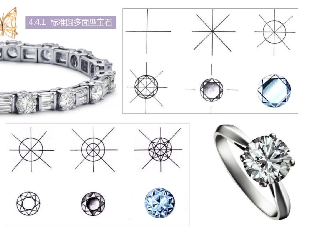 珠宝首饰手绘设计-宝石的画法图片