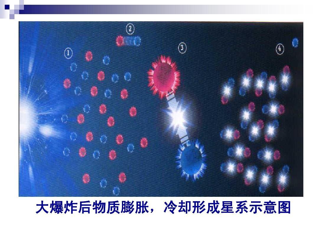 《会计的课件》宇宙ppt起源教育教学模拟设备图片