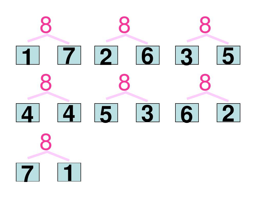 8和9的分解与组成ppt图片