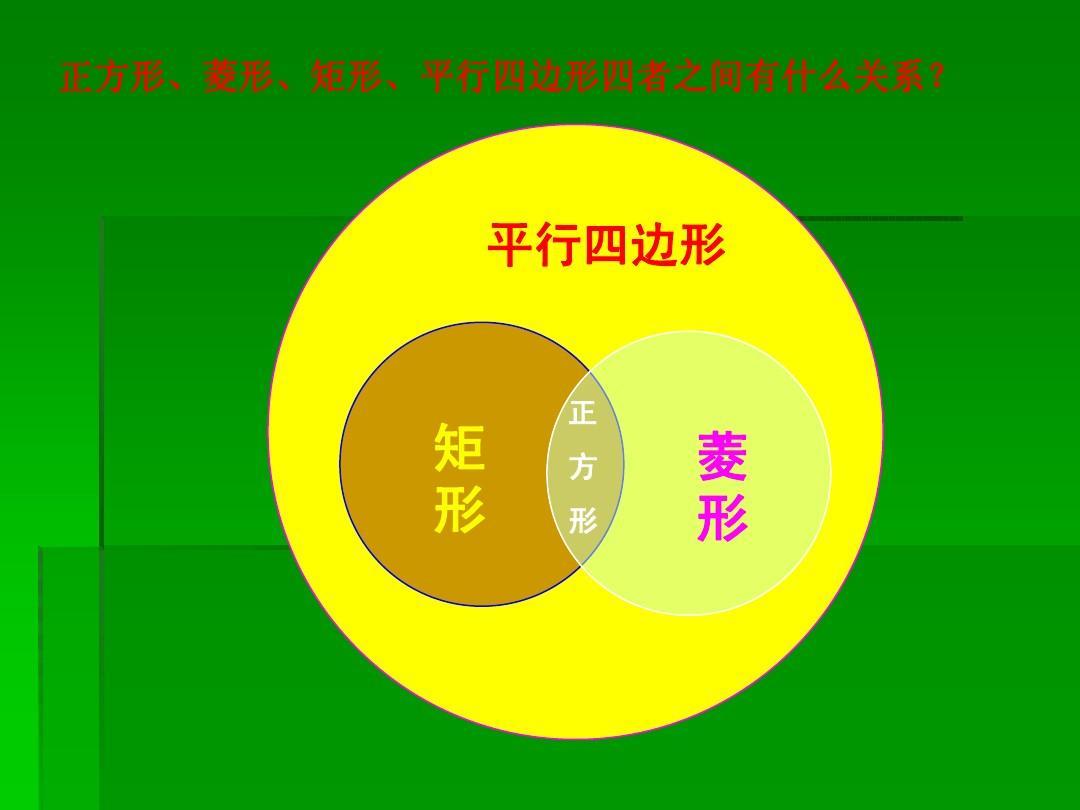 2015年春新浙教版八年级课件下课件备课年级:5.3正方形(1)ppt学期比例六解ppt数学图片