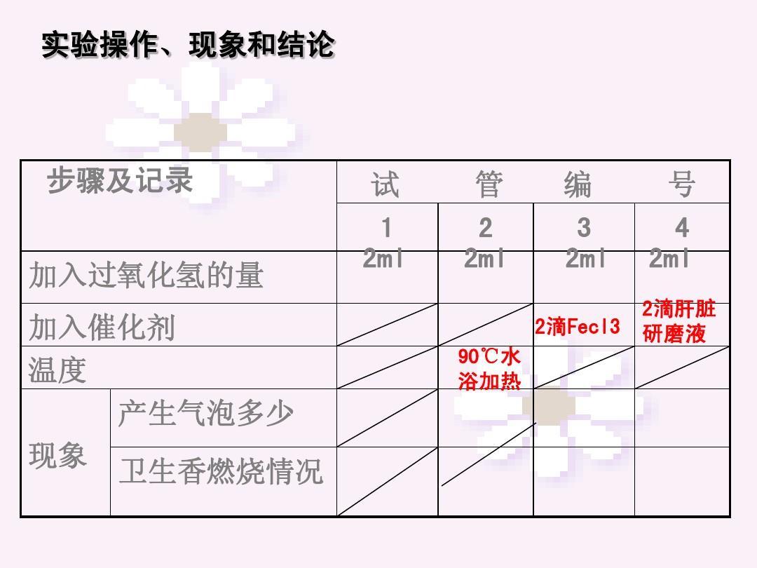 中学网所有v中学高中教育理化生黄冈文档降低化学反应活化的酶高中英语后缀前缀图片