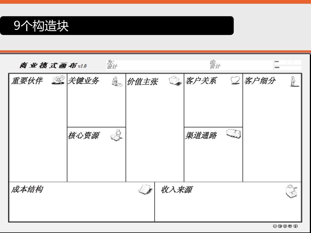 商业模式新生代_画布部分ppt
