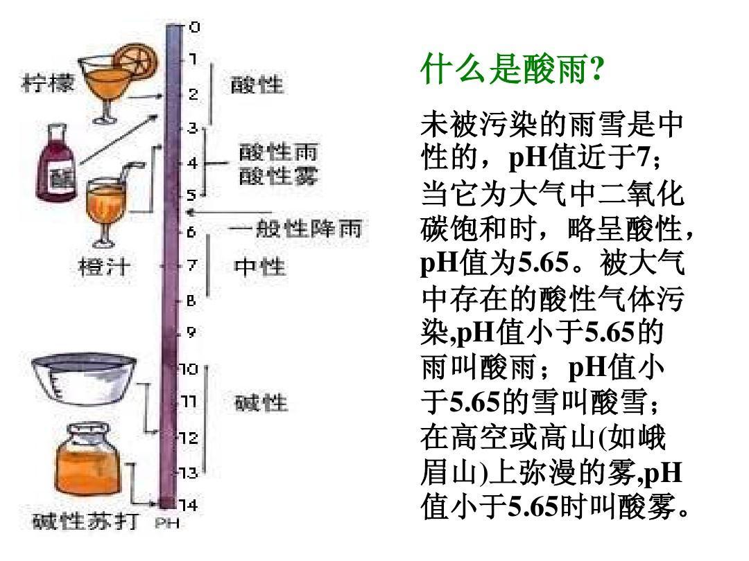 形成酸雨的原因之一_酸雨的形成ppt