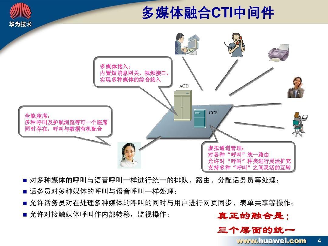 华为intess-智能呼叫中心系统概述-市场宣传材料(吴惺怡)ppt图片