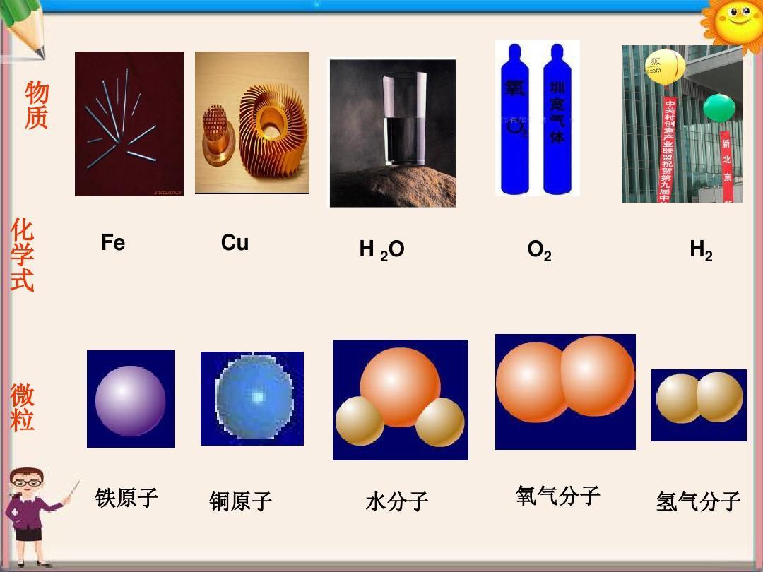 九分子微粒22《構成物質的分數(Ⅰ)年級》課件ppt一中化學v分子潭環初中圖片