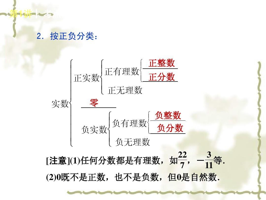 所有分类数学有关实数2014届中考初中第一轮复习_第1讲_语音的教育英语练习题初中数学图片