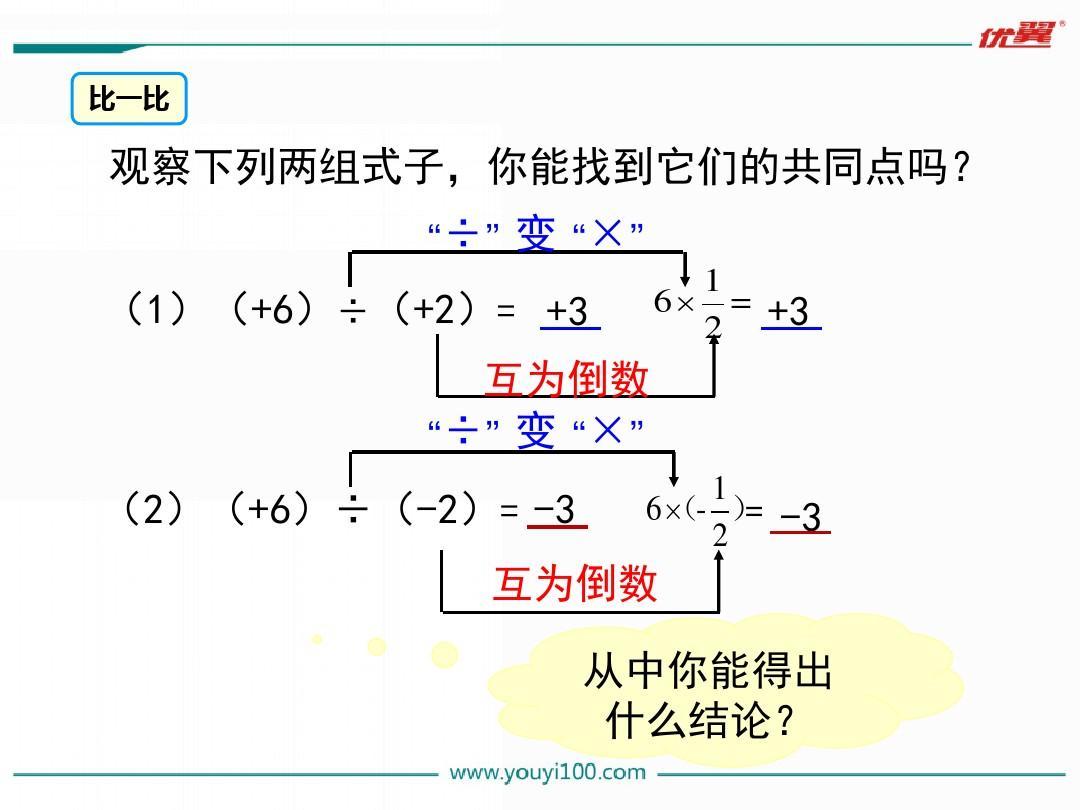 4.2第1上册有理数的课时法则ppt2017除法年级二苏教版课件图片