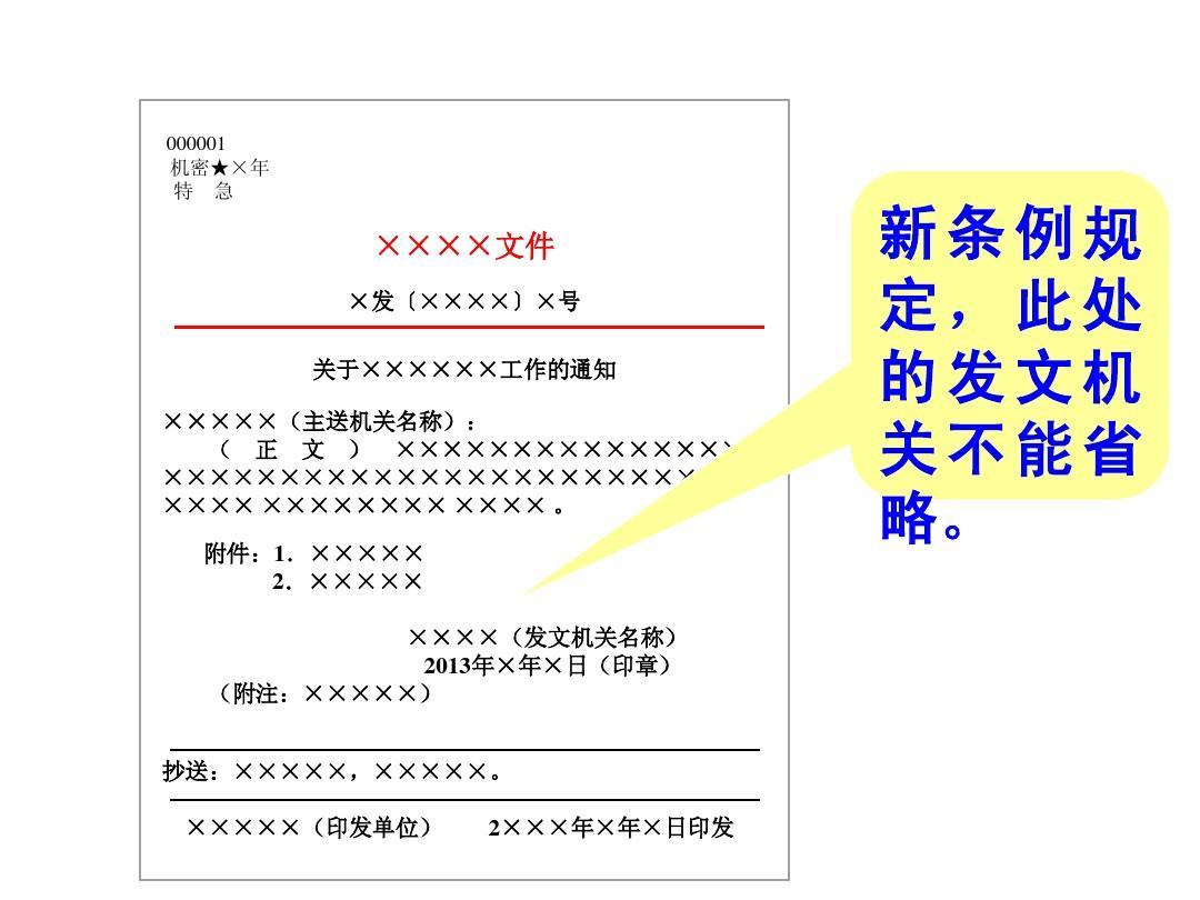 第三讲 党政机关公文格式ppt图片