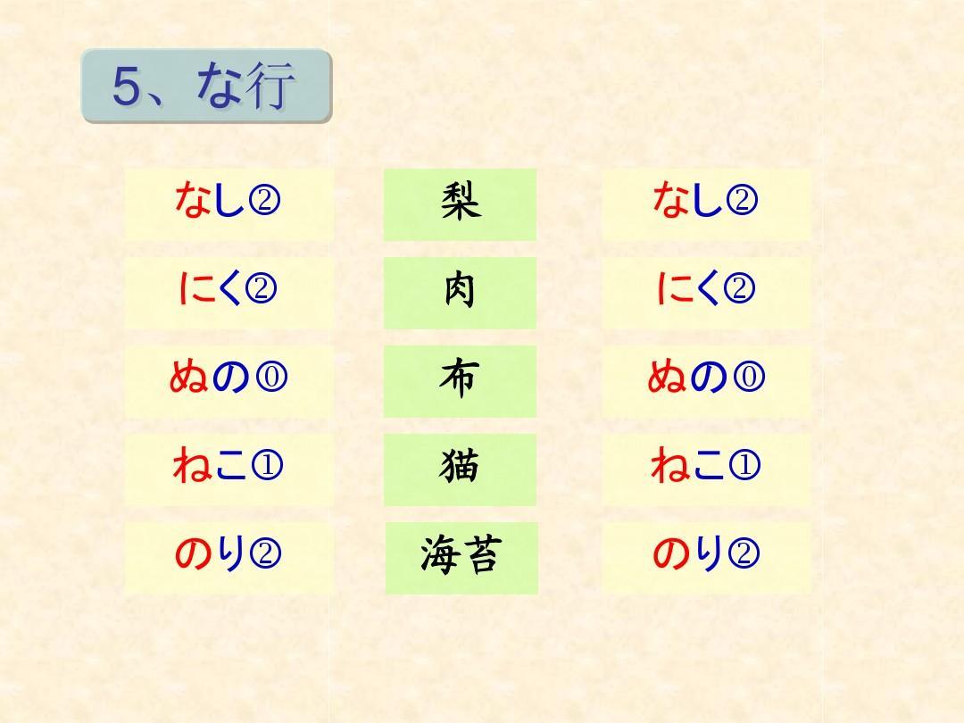 五十音图字帖 五十音图临摹字帖 五十音表 日语键盘输入法 的相关文档