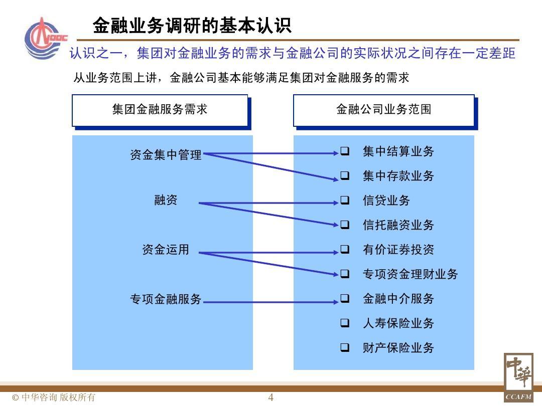 四川股票配资公司_点石股票配资公司_上市公司股票结构化配资