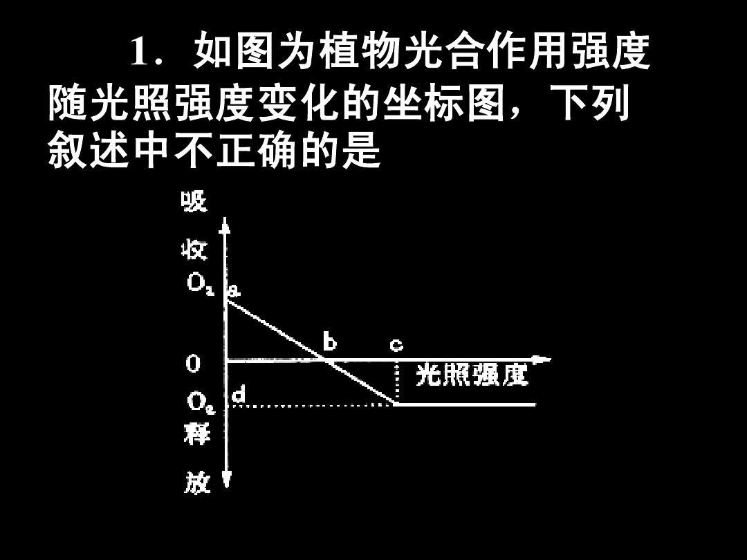 课本作用光合呼吸高中历史题图像生物江苏省高中图片