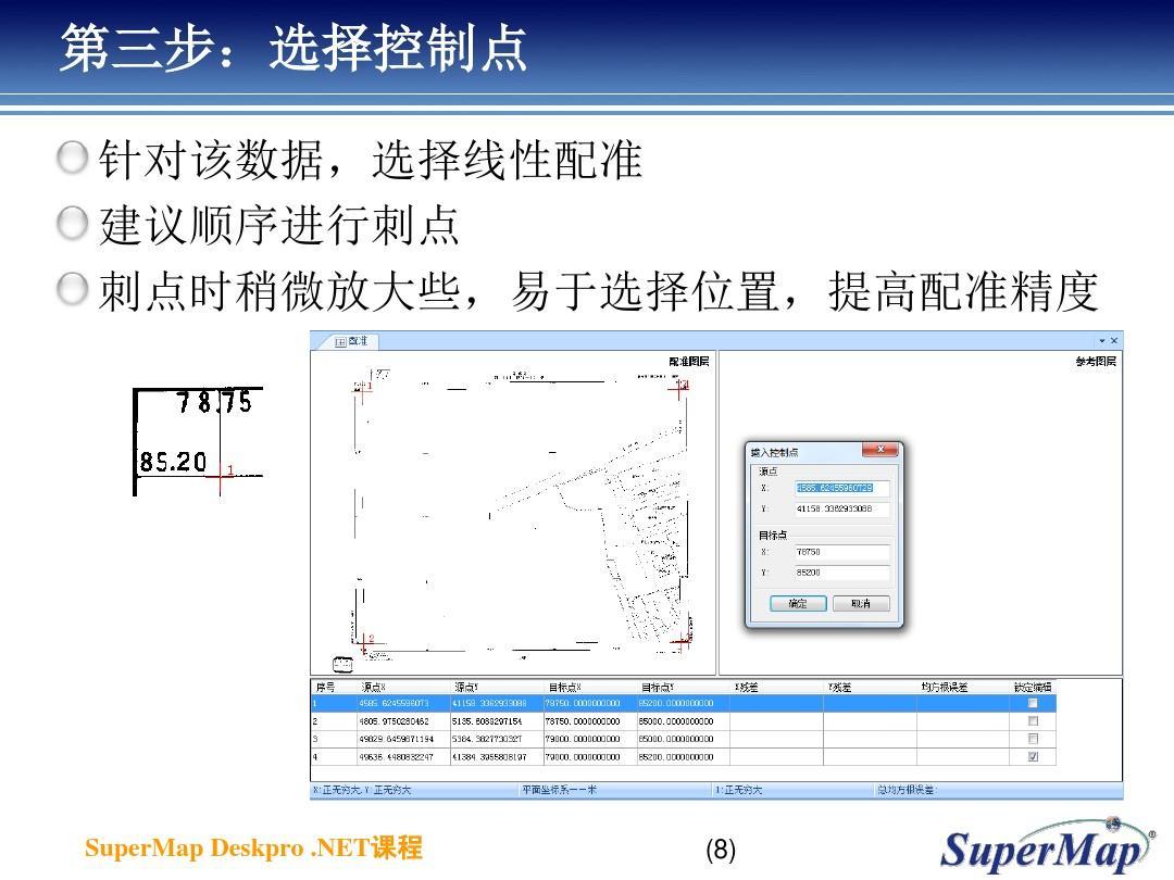 http://www.51wendang.com/pic/24c3e18321daf40cdfa8954a/2-1038-jpg_6_0_______-736-0-0-736.jpg_supermap http://www.wendangwang.com 空间数据配准