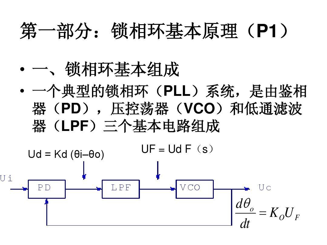 pll锁相环_pll锁相环电路ppt