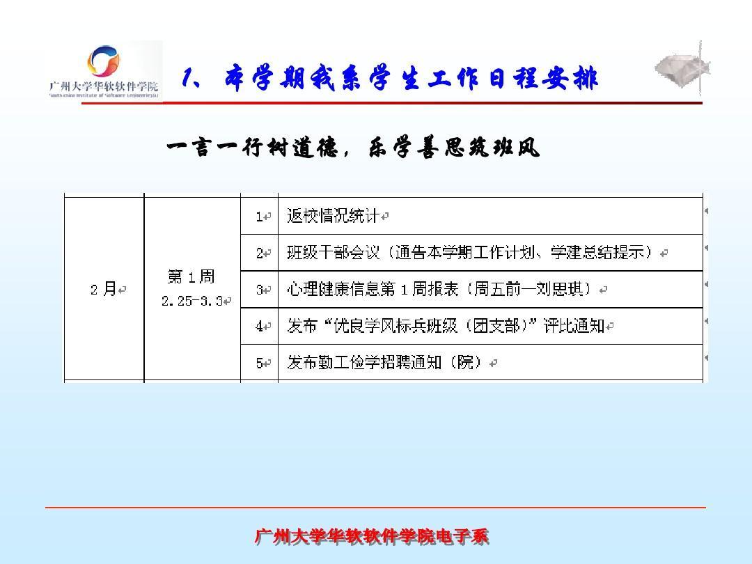 会议议程安排ppt_2012-2013年第二学期电子系班干部会议(2013.2.26)ppt