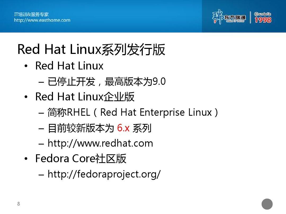 http://www.wendangwang.com/pic/6ee800ff6148da20e15c58eb/5-810-jpg_6-1080-0-0-1080.jpg_fedora core社区版 – http://www.wendangwang.com/ 8