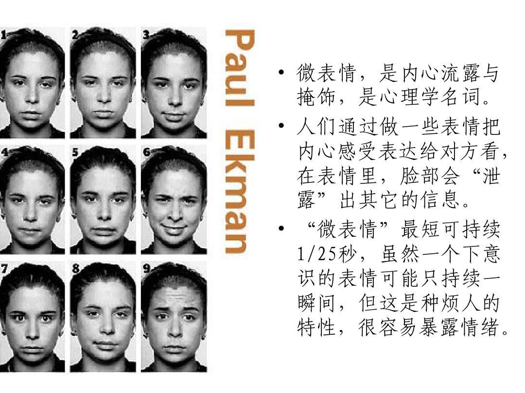 免费文档 所有分类 人文社科 教育学/心理学 微表情研究ppt  微表情图片