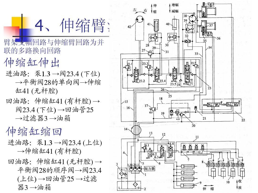 起重机液压系统[1]ppt图片