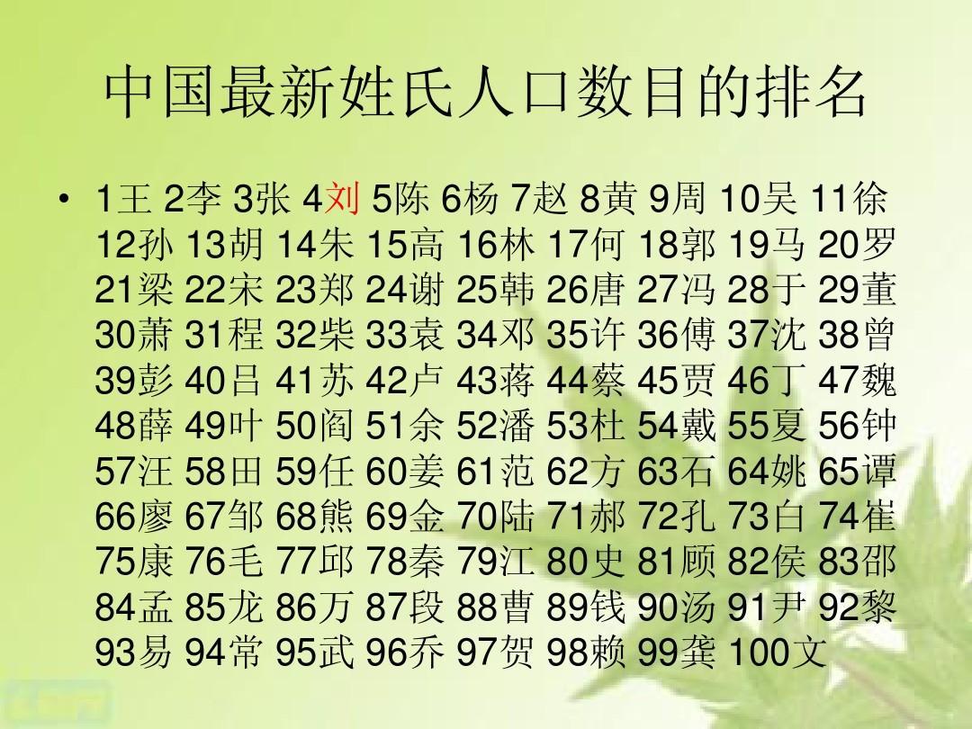 中国姓氏人口排行榜_目前中国十大姓氏排名是什么?-