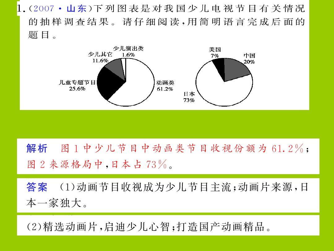 2012年高考专题复习——语言表达和运用之七图文转换