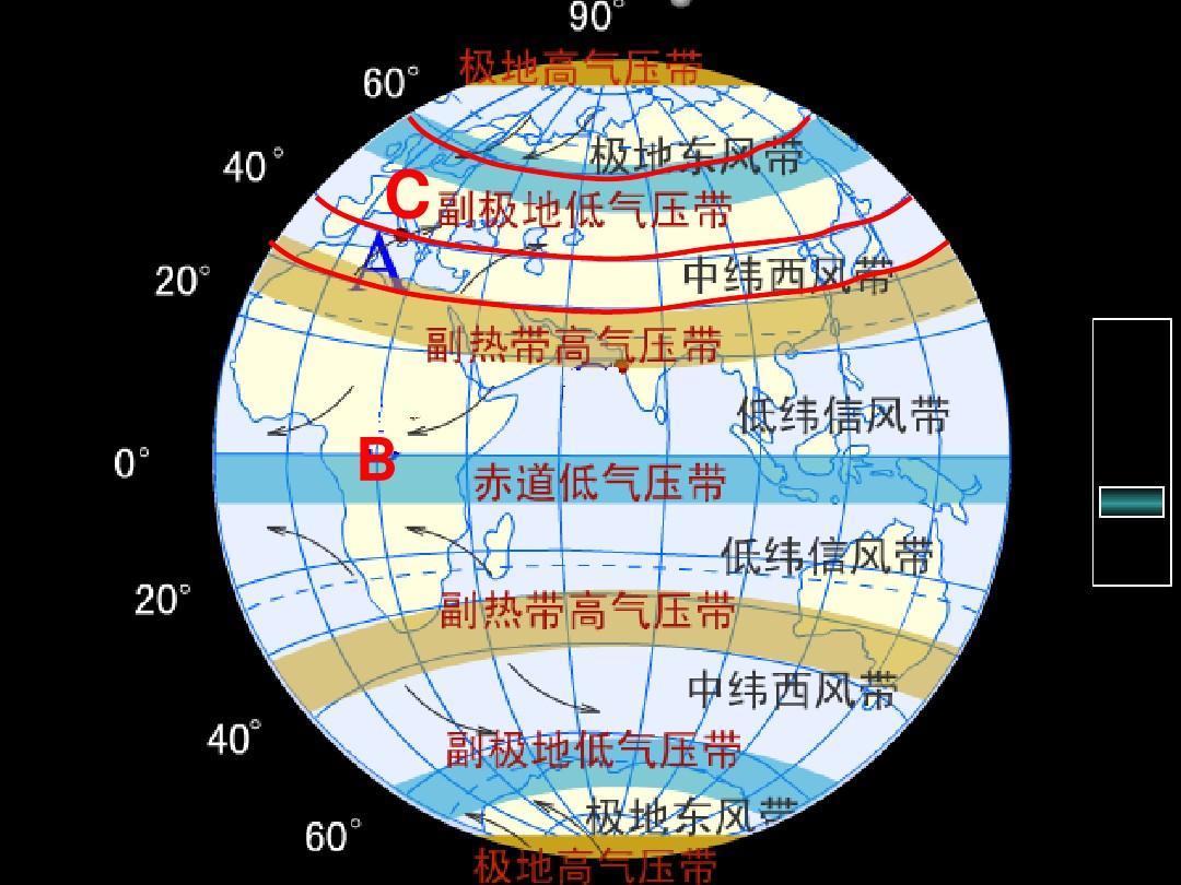 气压带和风带-全球气候类型的分布ppt图片