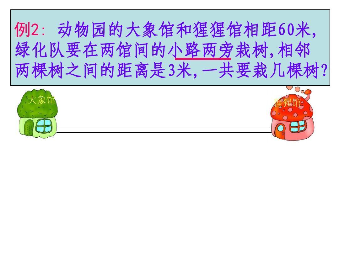 年级问题植树广角语言小班四问题下册练习题植树数学说课稿幼儿园数学课件毛毛虫课后反思图片