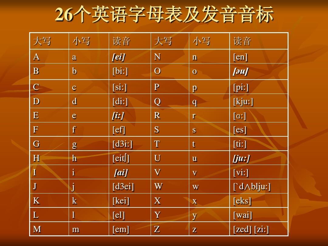 英语学习 国际英标与语音课件ppt  26个英语字母表及发音音标 大写 a图片