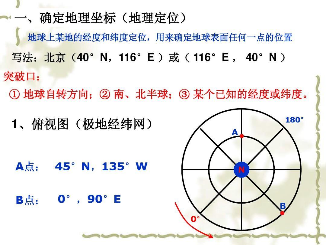 经纬网的应用--坐标,方向,距离ppt