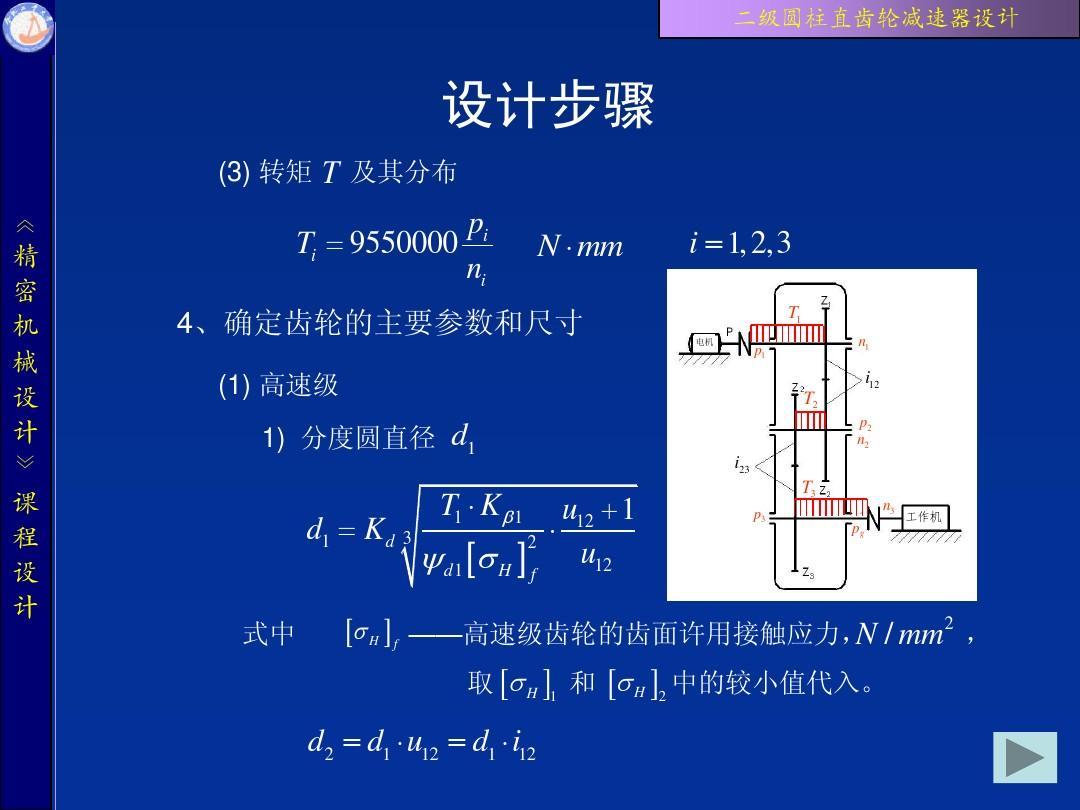 小�9f�x�~i+�K�i+_p1 n1 t2 i12 p2 n2 i23 d1   k d 3 式中 t1   k   1   d 1    h   f