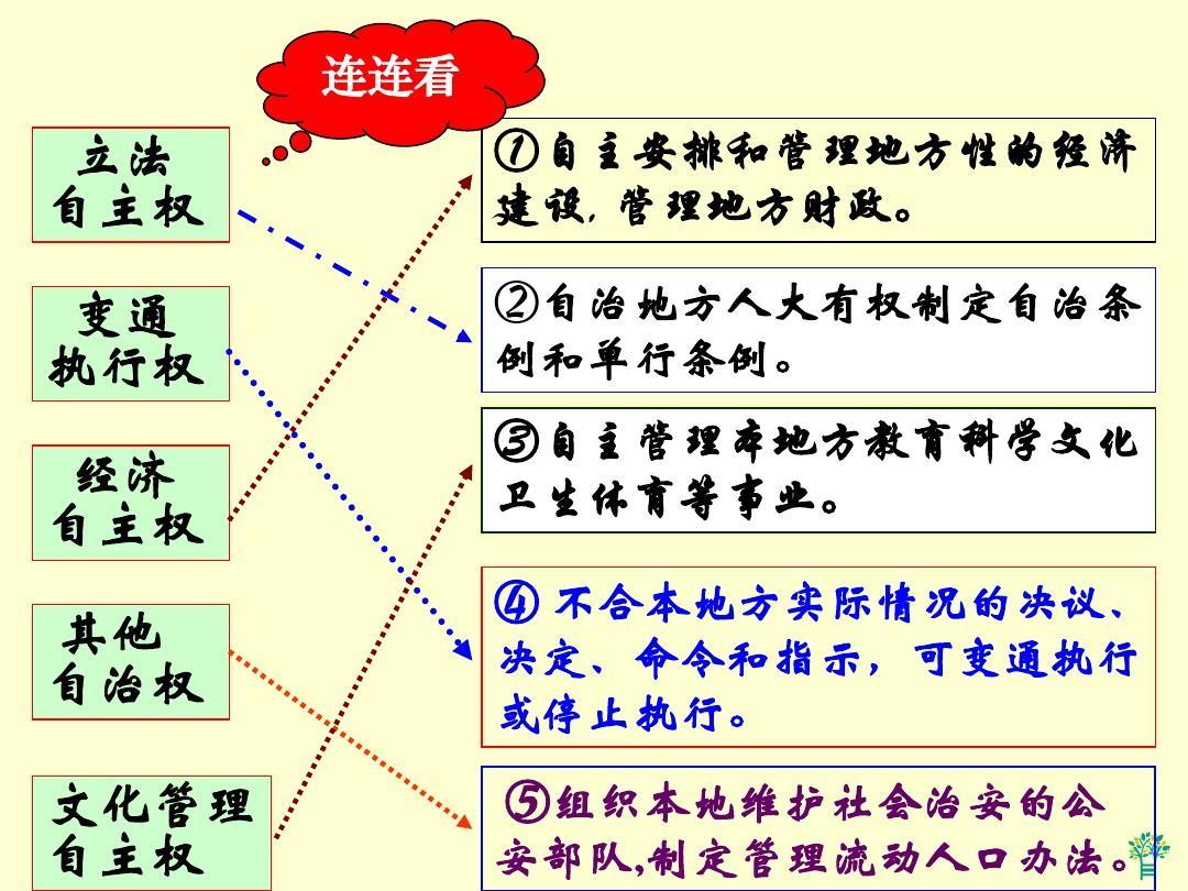 论民族区域自治制度_民族区域自治制度的历史意义-