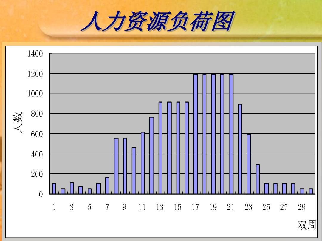 项目管理案例分析空调ppt装了报告后单位新风制冷量图片