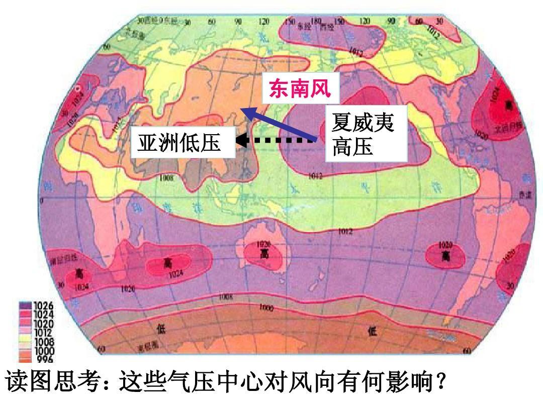友兰 气压带风带的季节性移动和季风的形成ppt图片