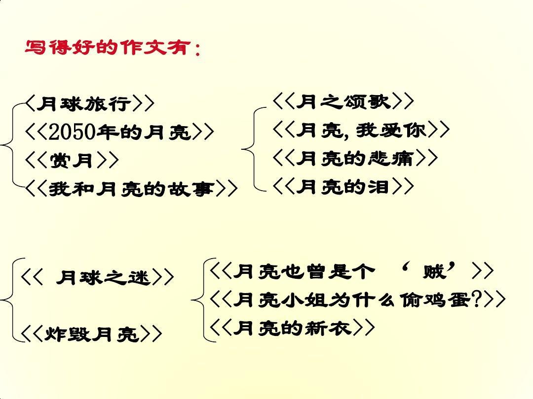作文:突围拟题-语文话题中考(作文高中)ppt夏县课件图片