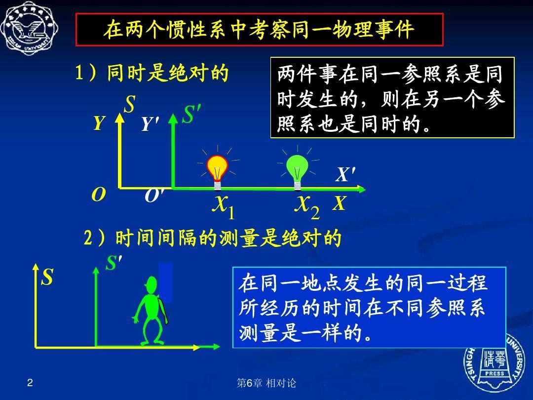 相对性原理_验证性因子分析 原理_鼻子交替性鼻塞的原理