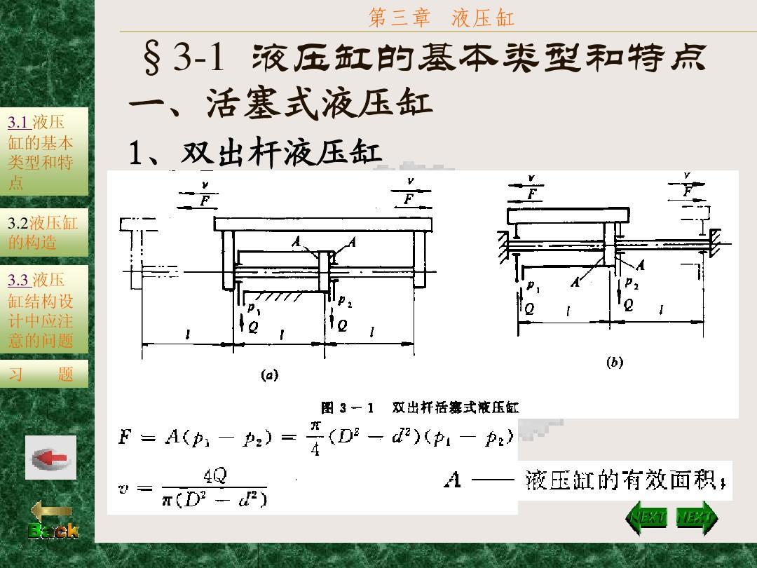 意的问题 习 题 第8页 (共37页,当前第8页) 你可能喜欢 液压传动基础图片