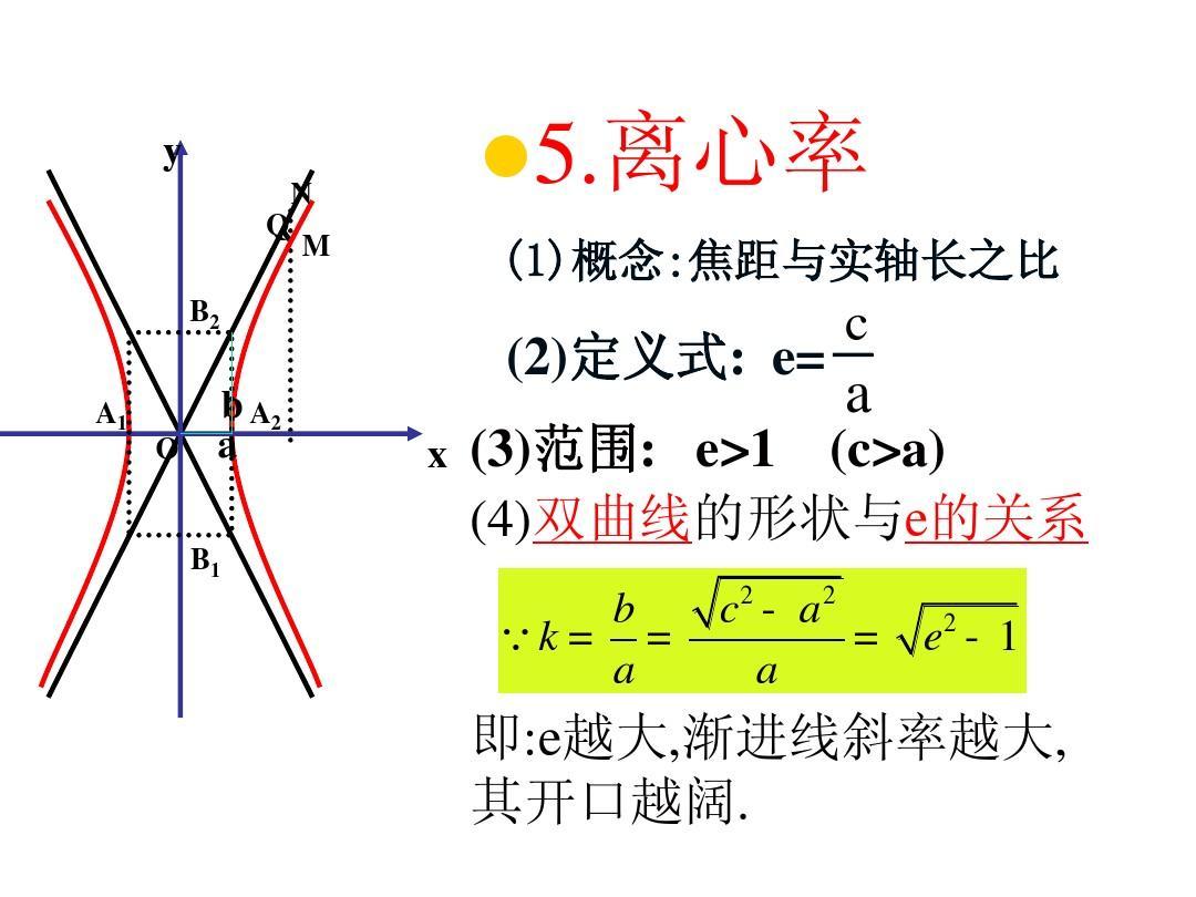 2.2《双曲线的简单几何性质》课件(新人教选修1-1)ppt