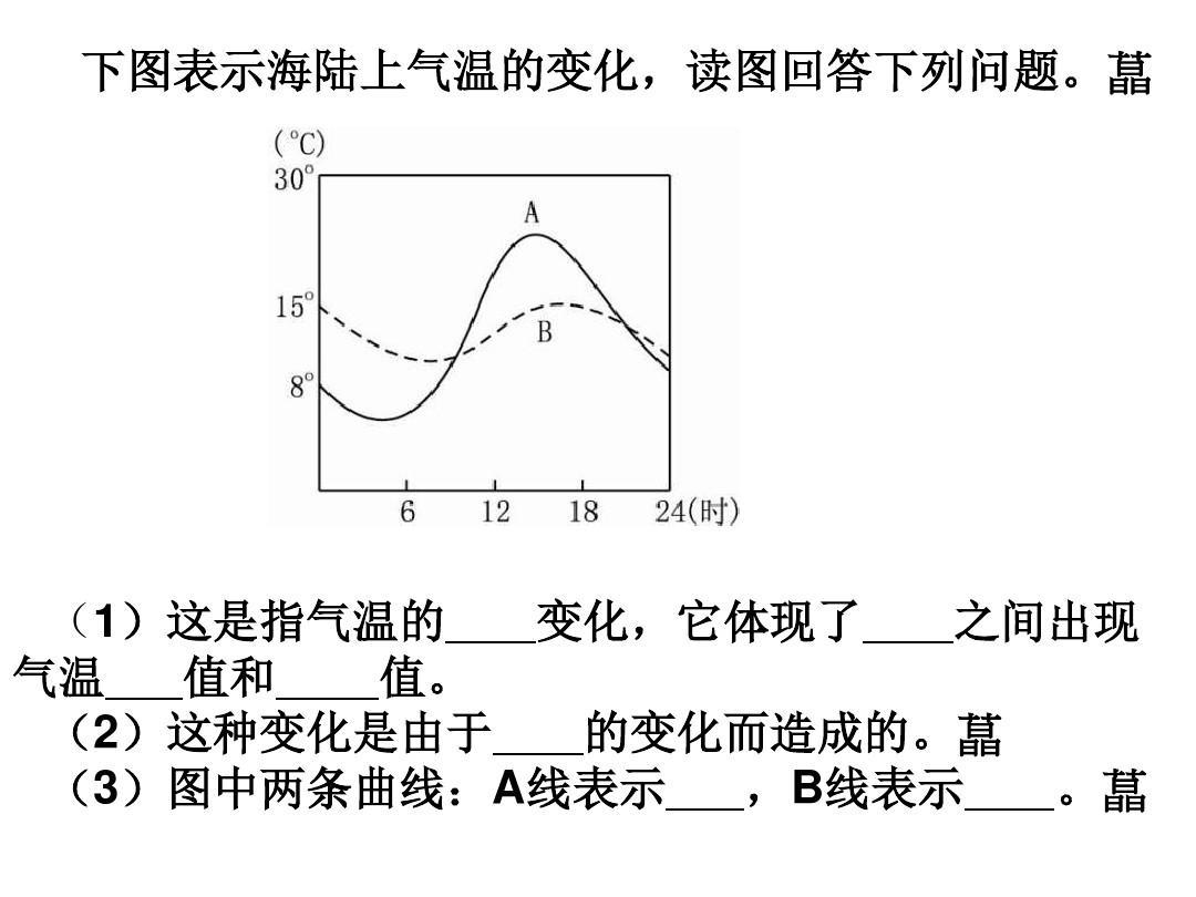 高二地理备�{�N��X�_高二地理大气垂直分层和受热过程ppt