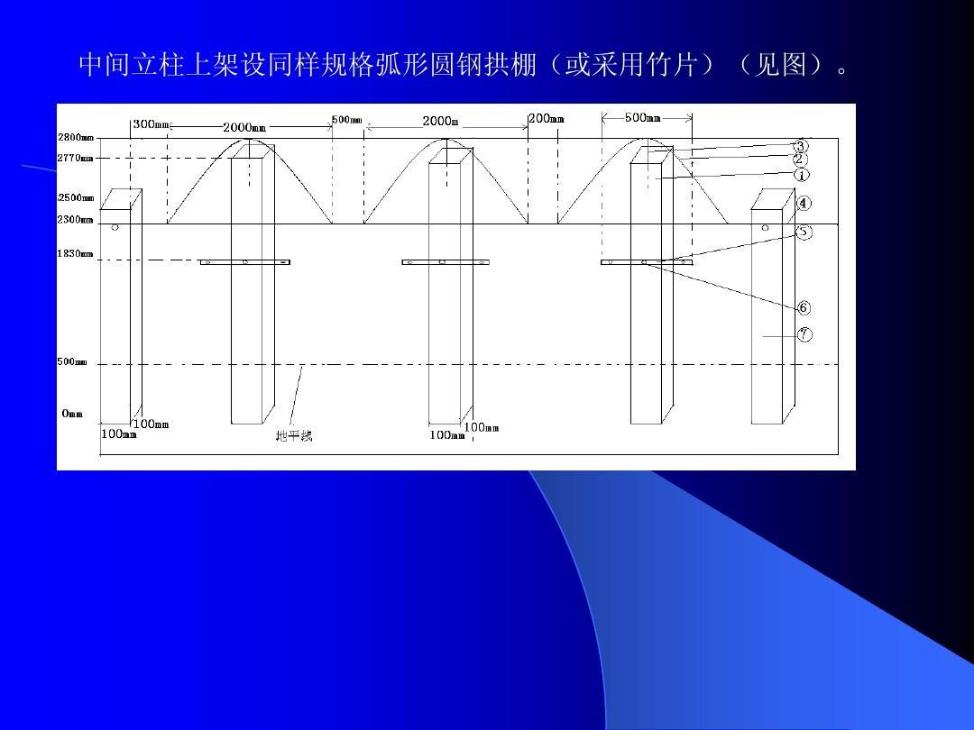 欧亚种葡萄避雨栽培水泥柱骨架棚建设技术规程ppt图片