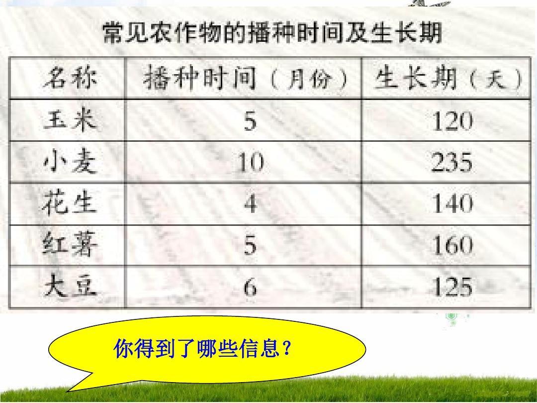 上册除数科技是整十数的执教除法笔算鹏人2011年11月23日1,口算.第17课《第三次教案革命》数学图片