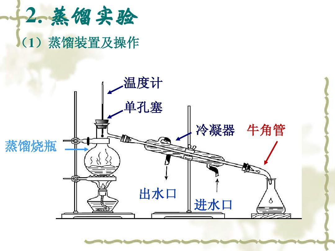 蒸馏装置_蒸馏实验 (1)蒸馏装置及操作 温度计 单孔塞 冷凝器 牛角管 蒸馏烧瓶