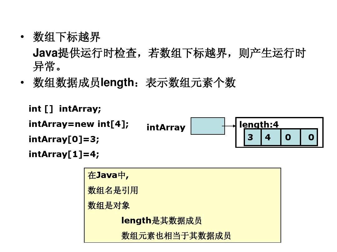 计算机软件及应用 java编程 数组ppt  java编程   数组下标越界 java