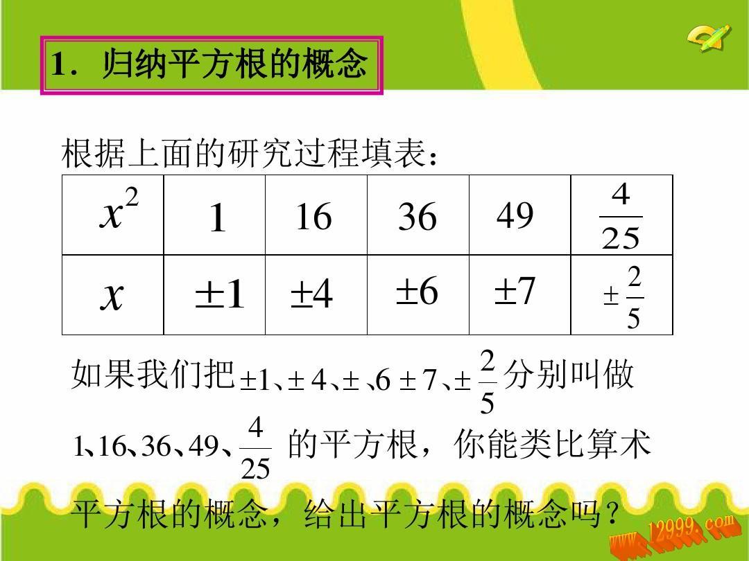 最新反思下册教版七数学初一年级课件[6新人.1.3平方根]ppt各种各样的线课后审定图片