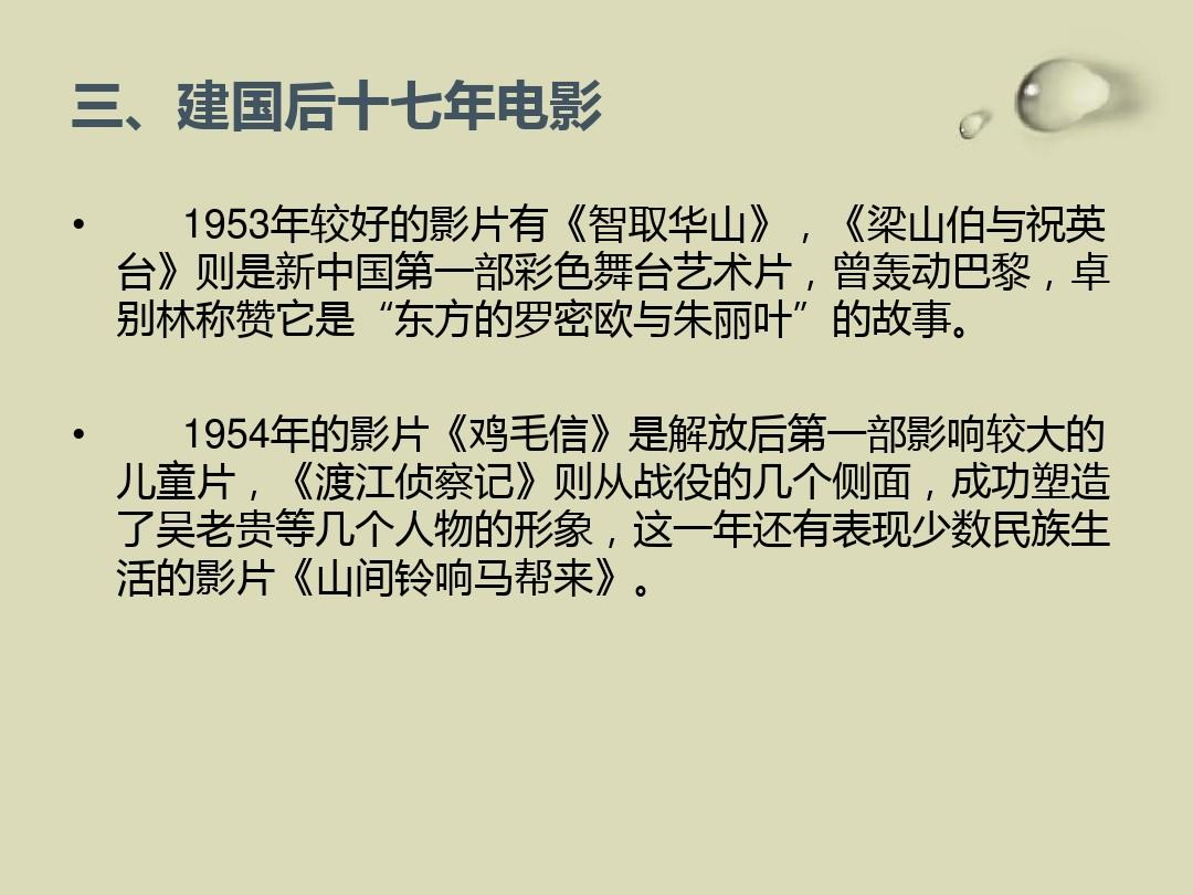 中国电影简史ppt猫眼票房实时排行榜电影图片
