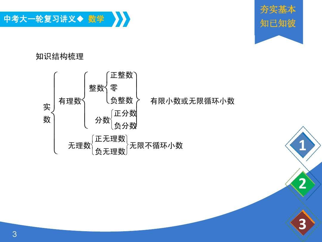 中考分类课件教育课时《所有大一轮数学复习》初中数学1实数的有杭州学校外国语新世纪初中部图片
