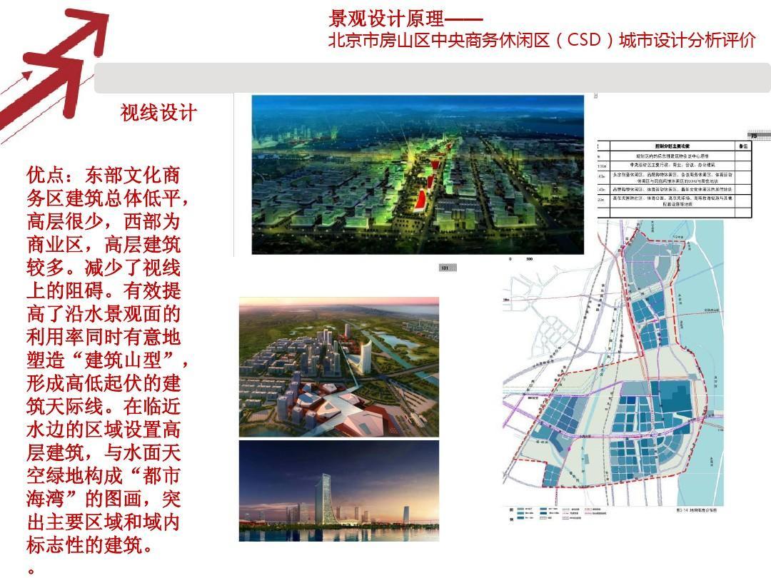 案例分析_景观设计原理案例分析ppt_设计分享