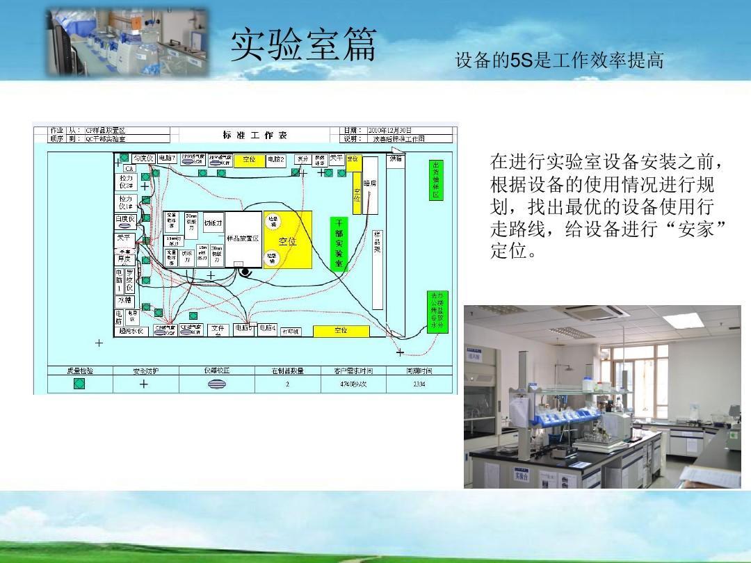 办公室5s效果图集锦图片
